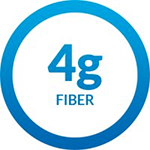 4G Fiber