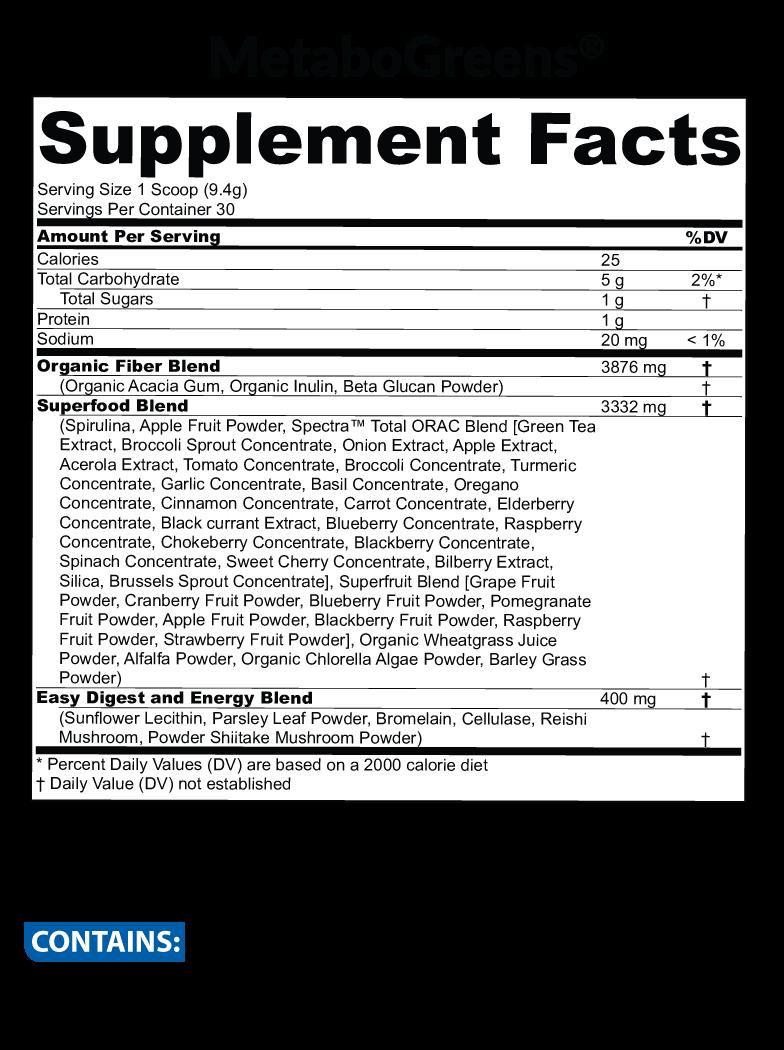 MetaboGreens Supplement Facts