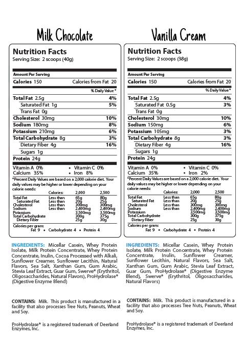 Milk Chocolate and Vanilla Cream Ingredients